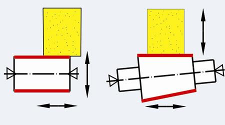 Схема обработки ОШ-660.1Ф2