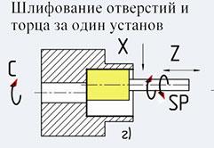 Шлифование отверстий ОШ-660.1Ф2