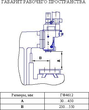 токарно винторезный станок модели 1к62