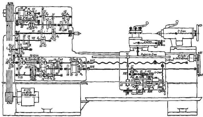 Кинематическая схема станка 1к62 798